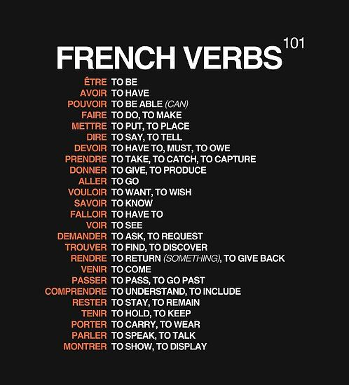 'French Verbs 101 - French Language' Poster by isstgeschichte