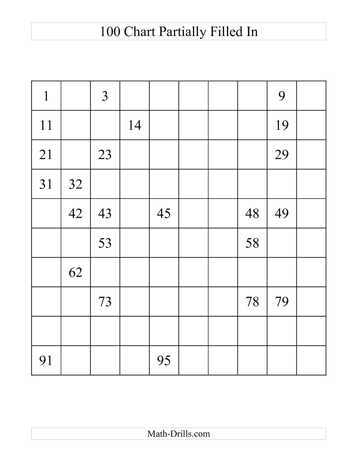 The One Hundred Chart Partially Filled B Number Sense