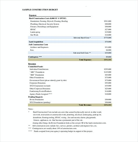 Construction Project Budget Template   Construction Budget