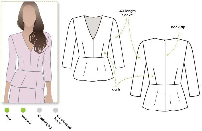 Phillipa Peplum   COSTURA   Sewing patterns, Sewing y Pattern