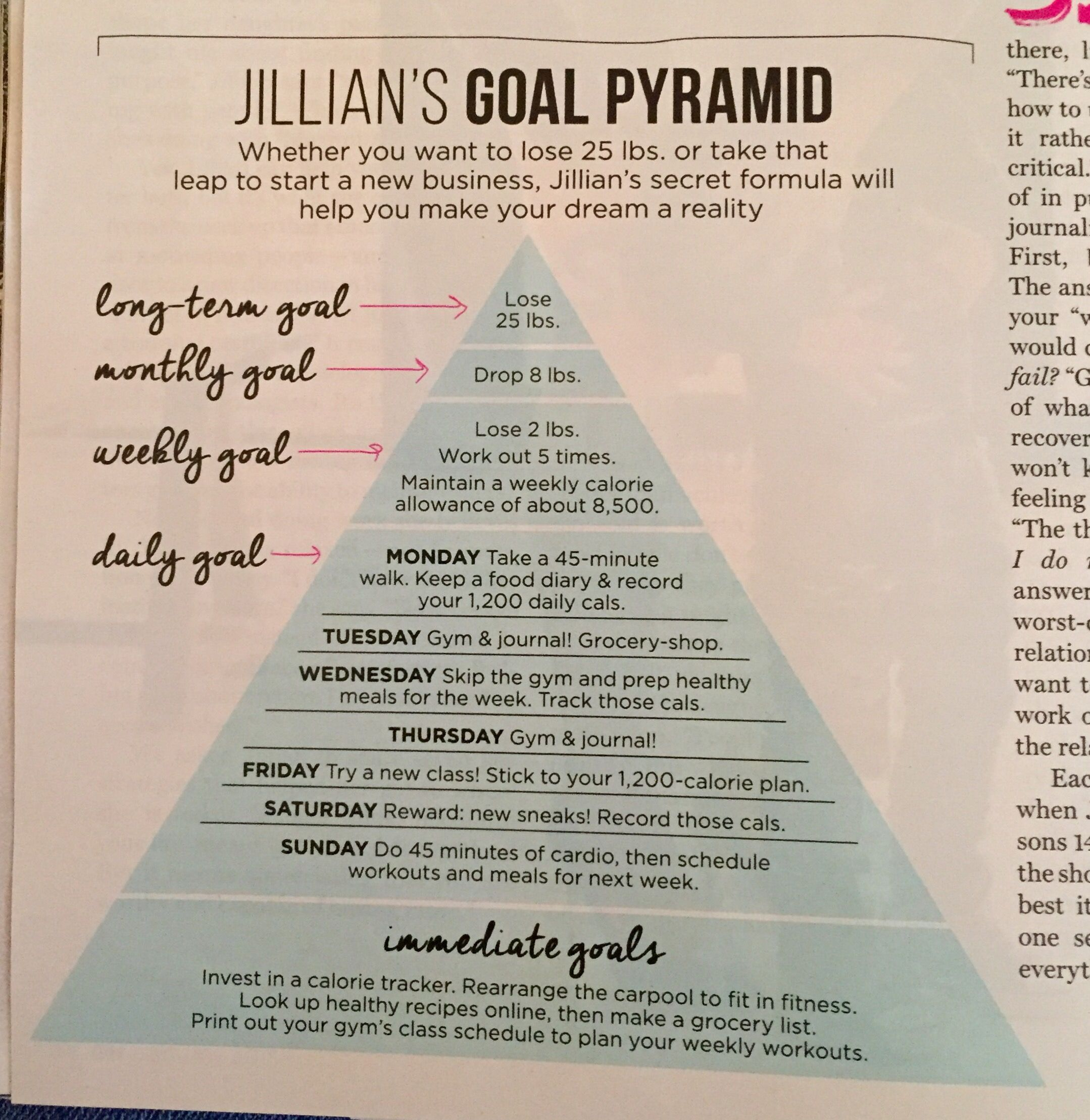 jillian michael's goal pyramid | healthy living | pinterest