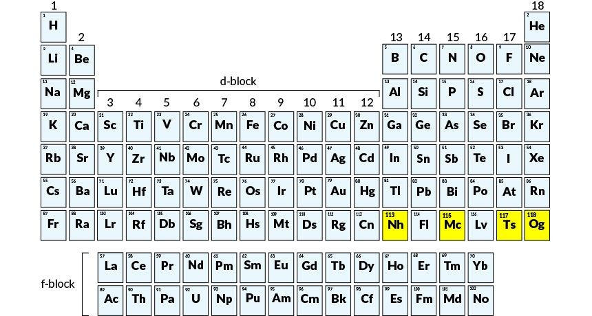 Four newest elements on periodic table get names Periodic table - new periodic table image