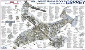 Image result for v-22 osprey blueprint | aircraft | Aircraft design