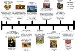 Jesindas blog art movement timeline artists pinterest jesindas blog art movement timeline altavistaventures Images