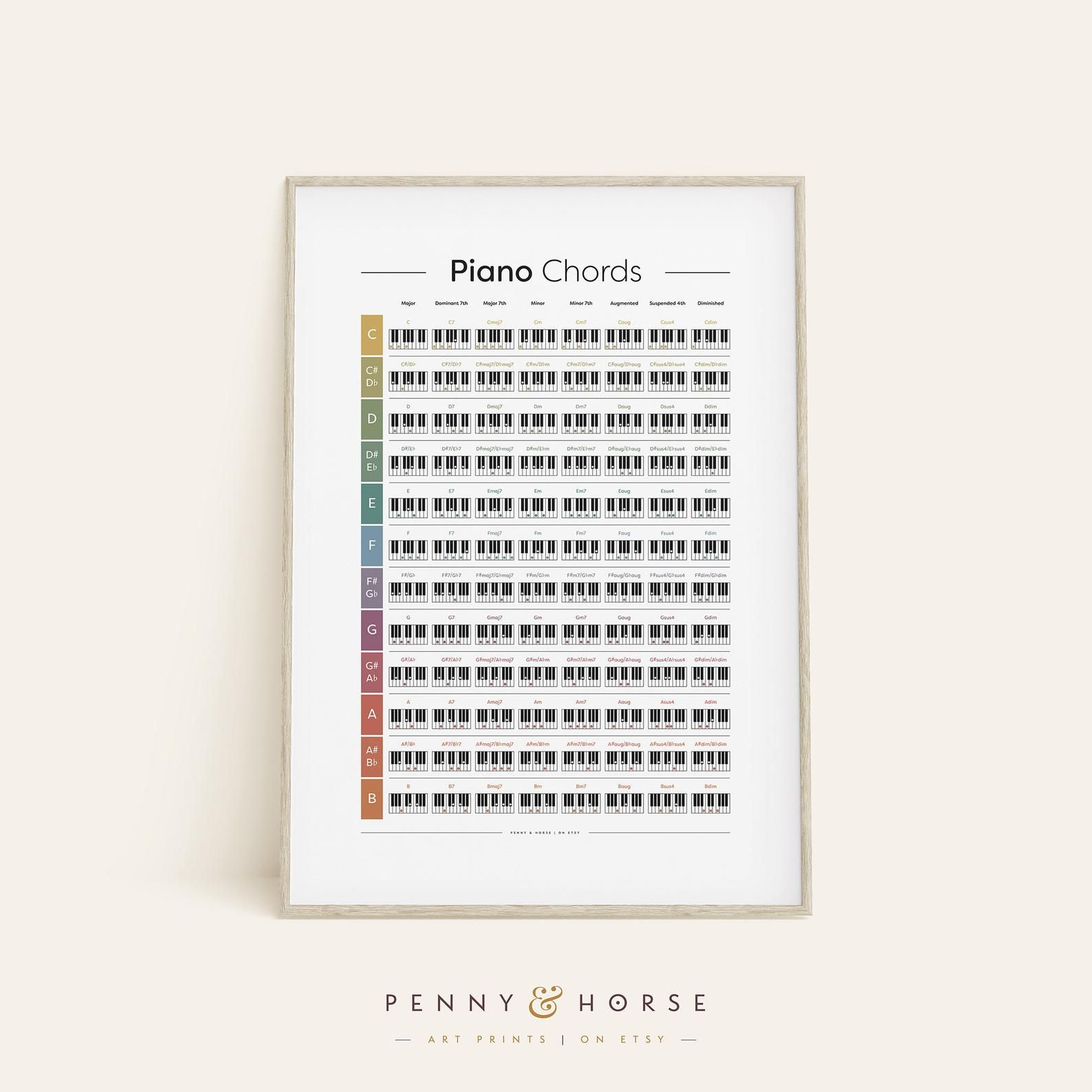 Piano Chords Poster Piano Lesson Color Coded Chord Etsy