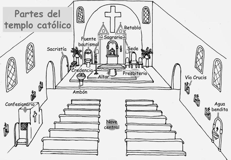 Las Partes Del Templo Catolico Para Colorear Y Imprimir Catequesis Templo Catolico