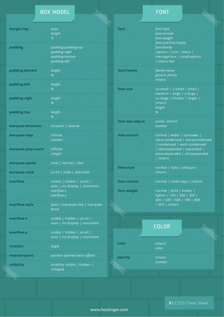 The Complete CSS Cheat Sheet in PDF and JPGs Css cheat