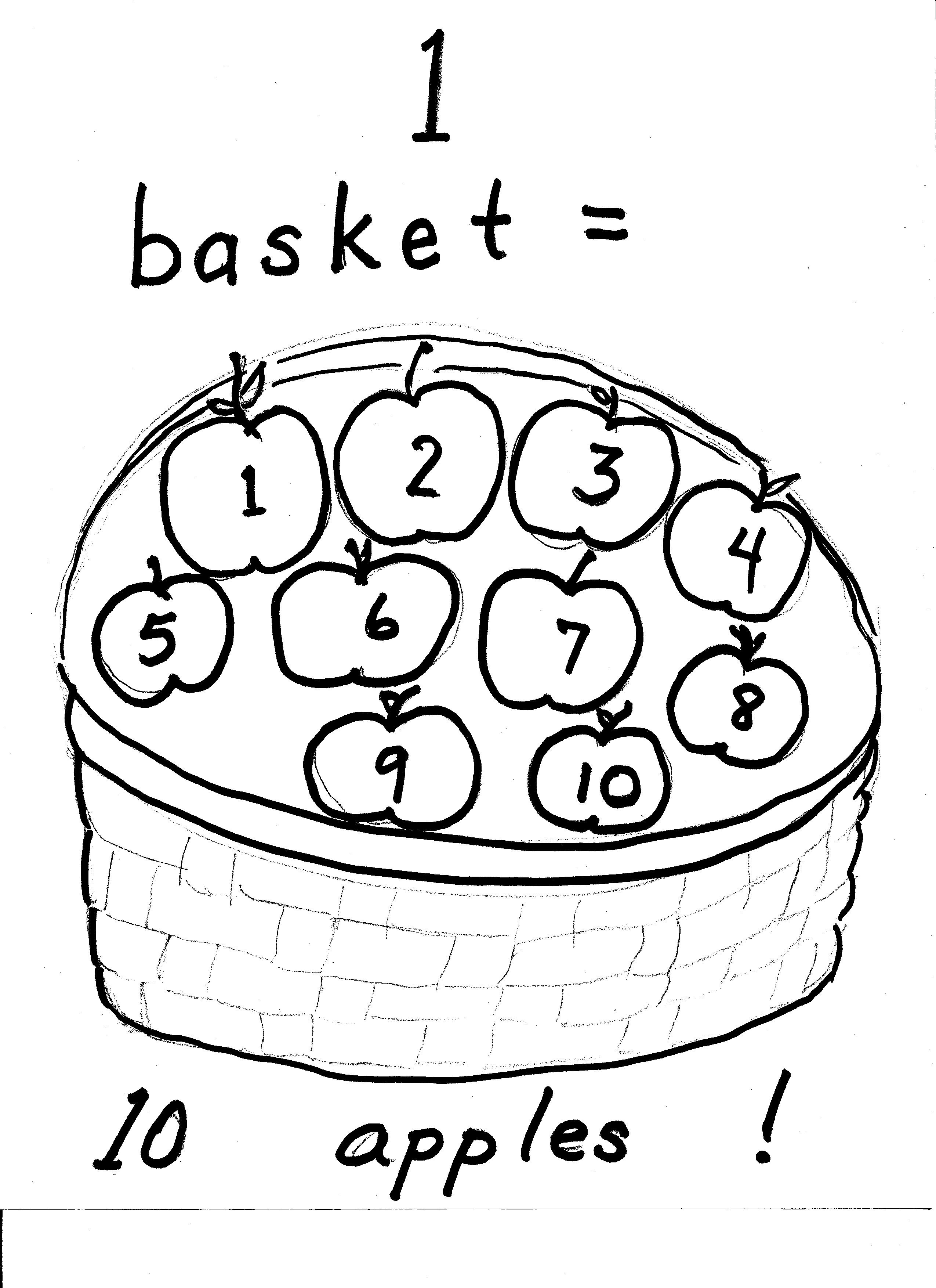 Apple Tree Story To Teach Subtraction Borrowing And