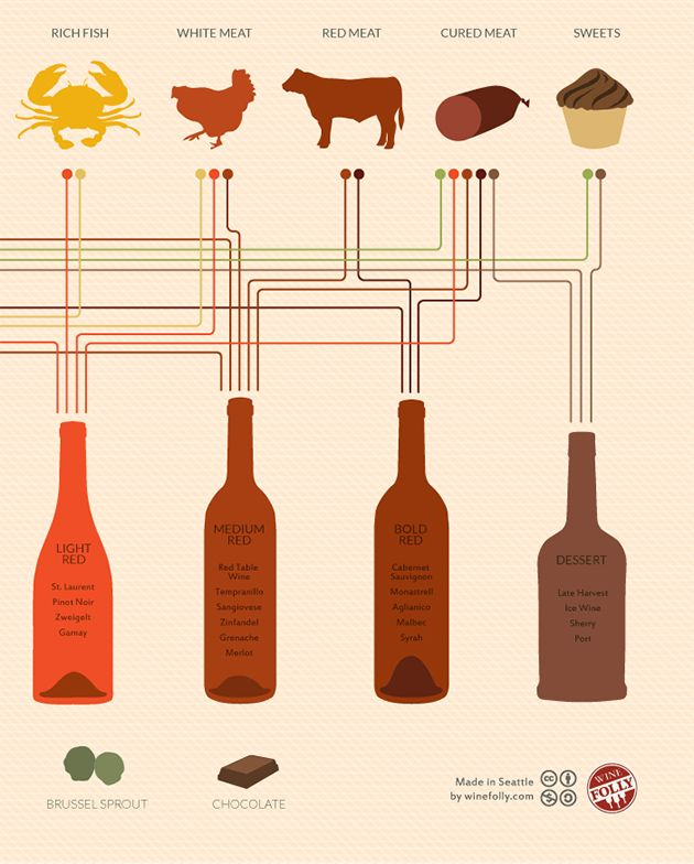 pairing-wine-and-food3