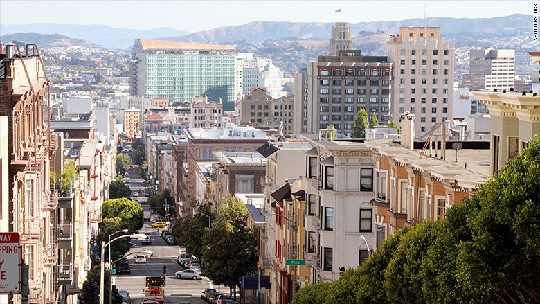 10 cities with the highest rents | Real estate buyers ...