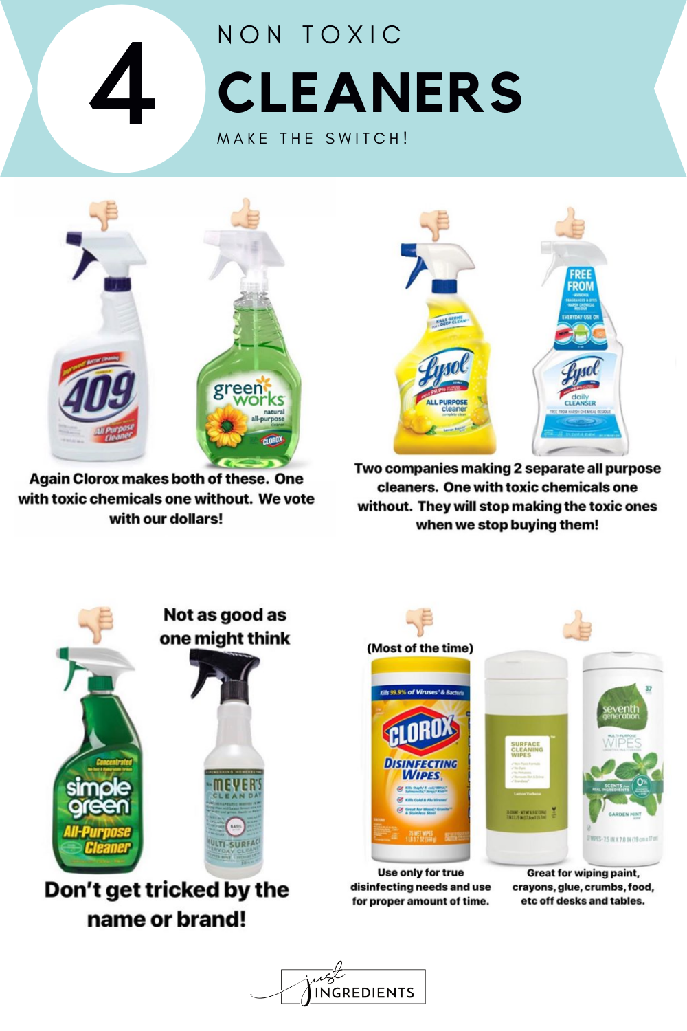 Bathroom Cleaners - Just Ingredients