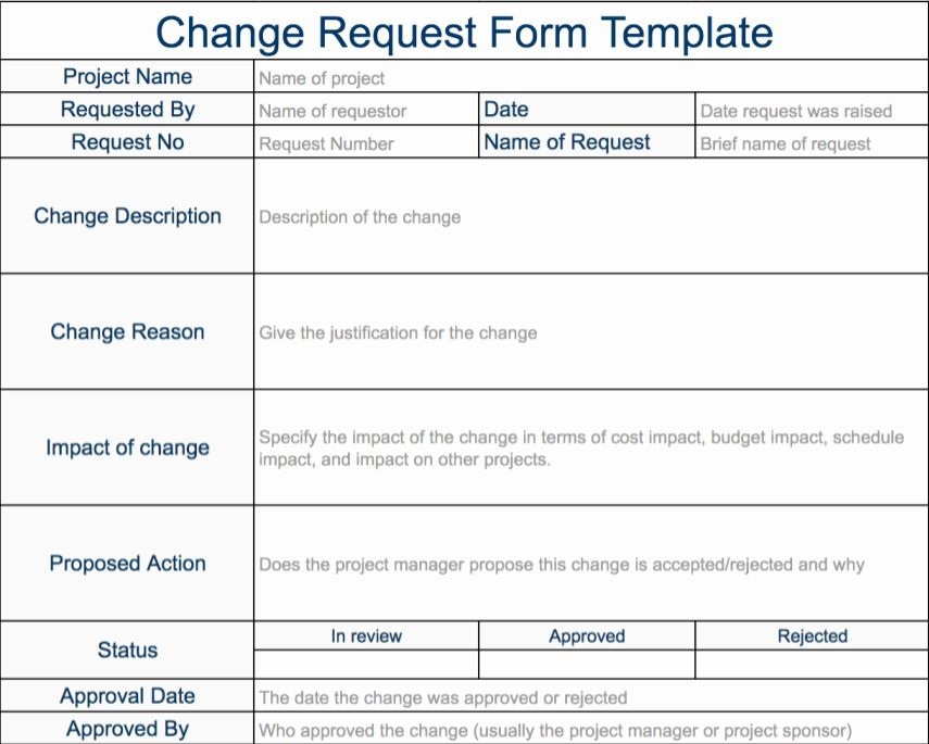 Sample Change Request Form Luxury Change Request Template In 2020