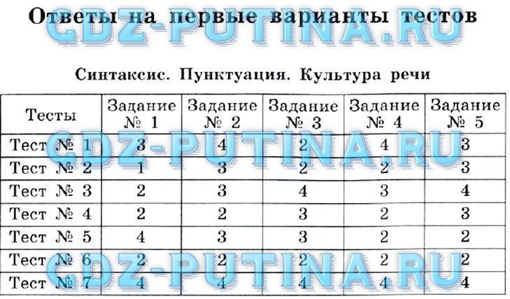 Желтовская русский язык 3 класс гдз depositfiles