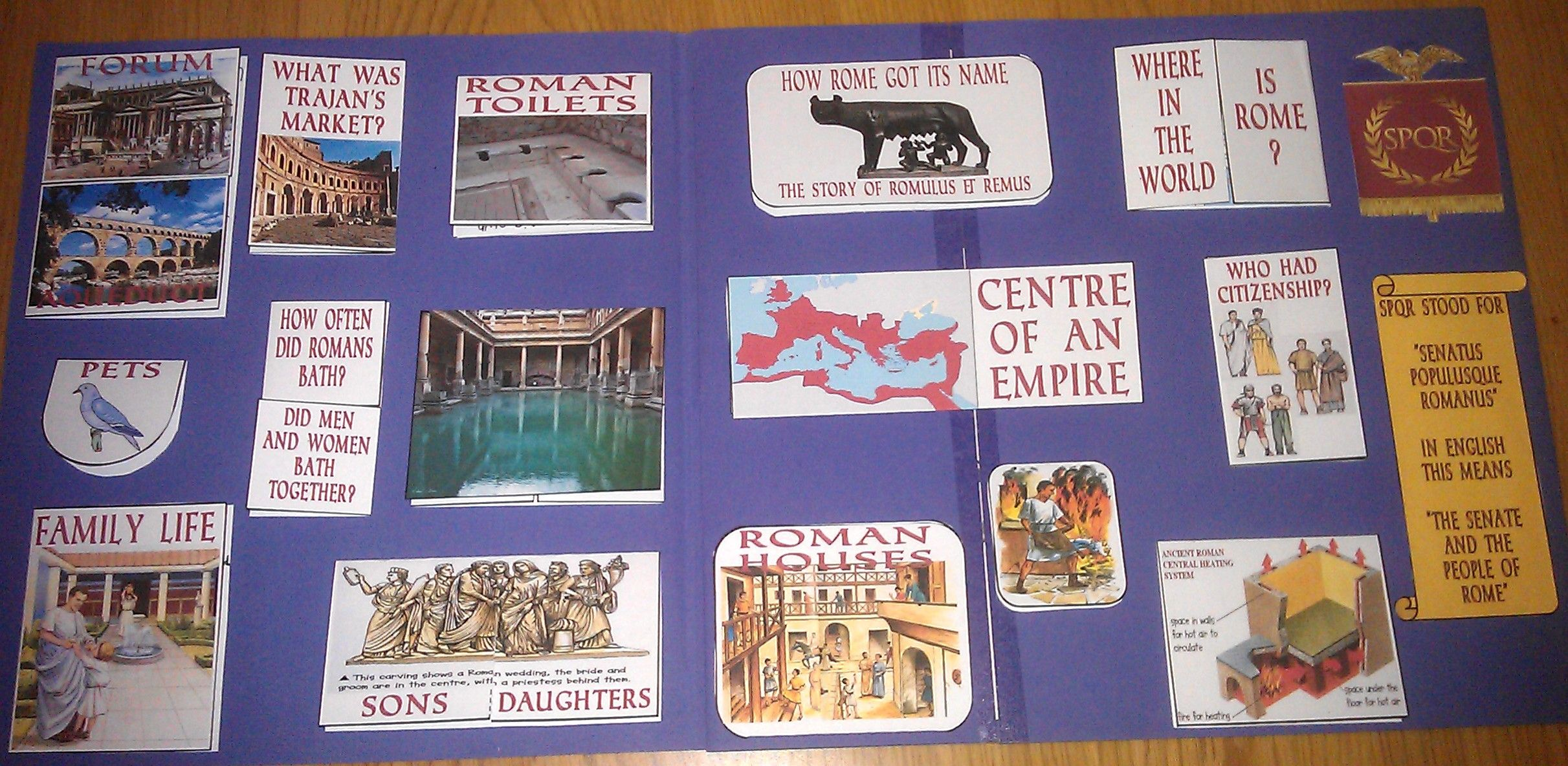 Image Result For Ancient Rome Project Ideas