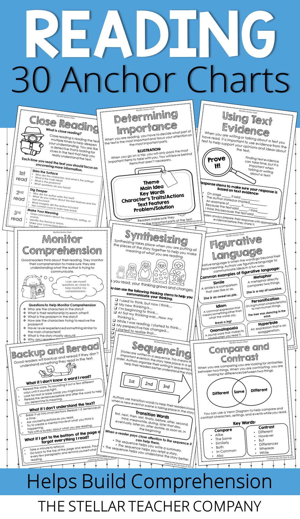 Reading Skills and Strategies Anchor Charts Bundle   Guided ...