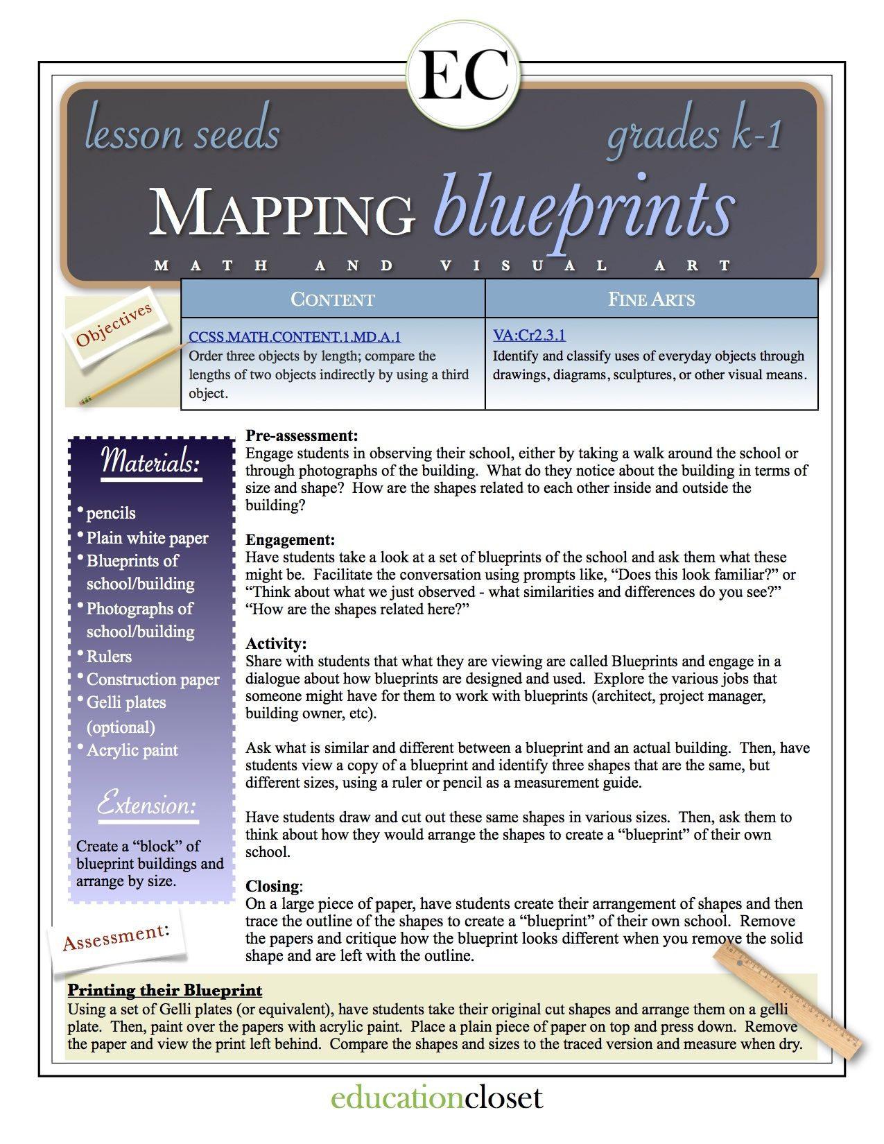 Arts integration lesson mapping blueprints math early childhood math and art come together in this artsintegration lesson for grades k 2 blueprint malvernweather Choice Image