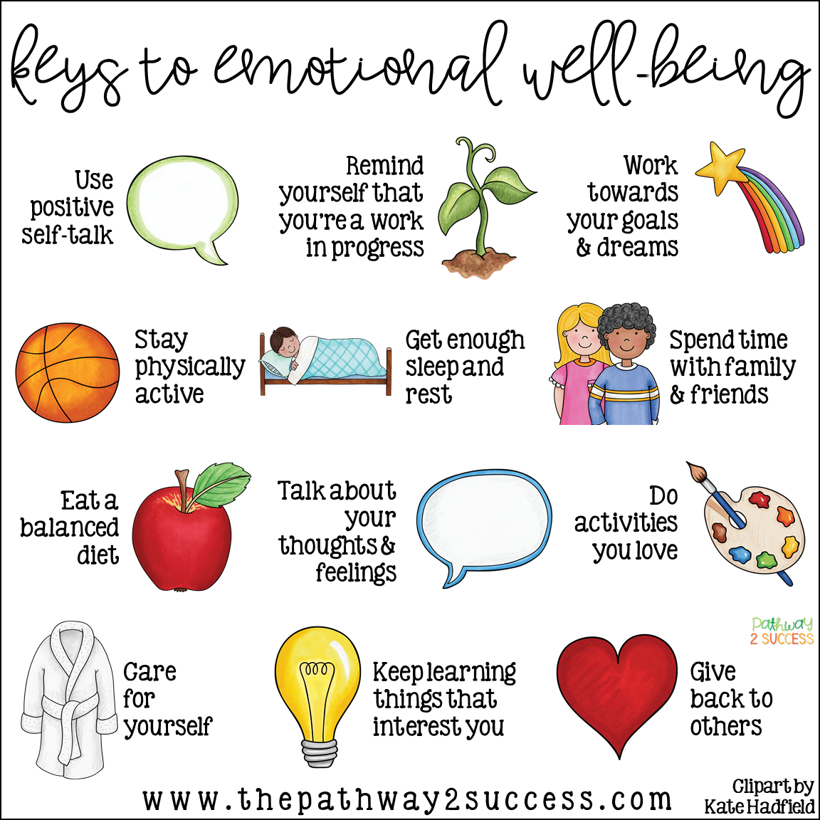 Keys To Emotional Well Being And Mental Health