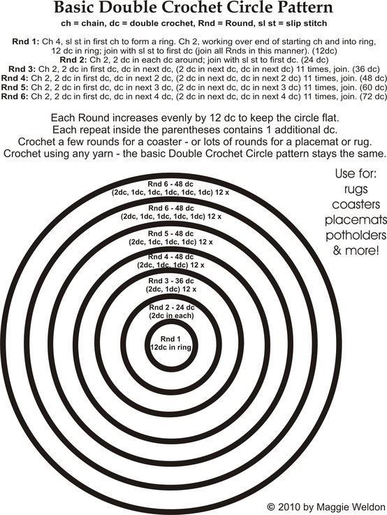 Knit and Crochet: How to keep your circle flat - Sehr hilfreiche Anleitung für das Stricken oder Häkeln eines flachen Kreises #stayathome