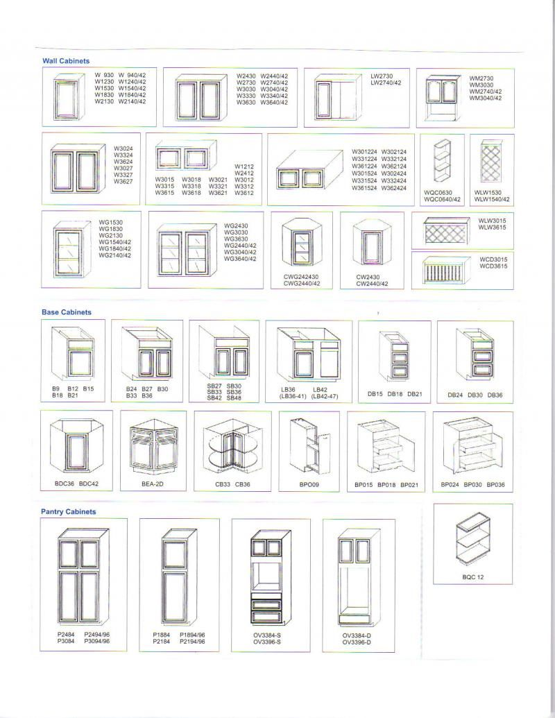 Kitchen cabinets sizes