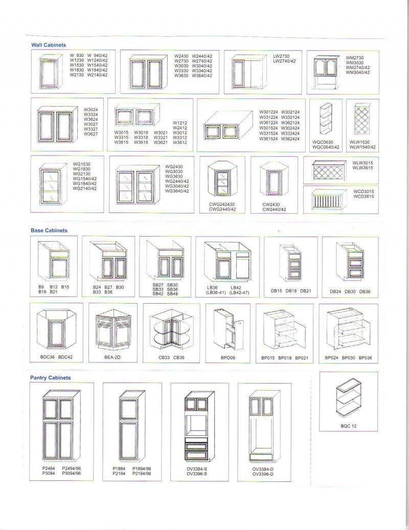 Best Kitchen Gallery: Kitchen Cabi S Sizes Mon Detail Specs Pinterest Kitchens of Kitchen Cabinet Measurements on rachelxblog.com