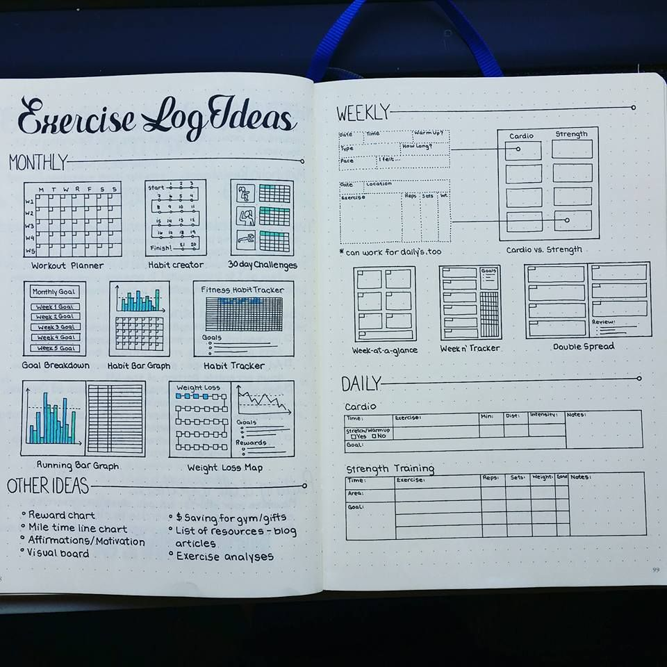 Exercise log ideas from abby h via fb bullet journal for Log ideas