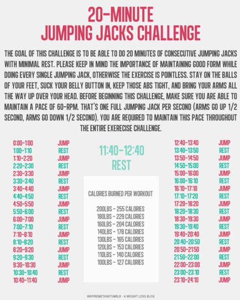 will jumping jacks help you lose weight