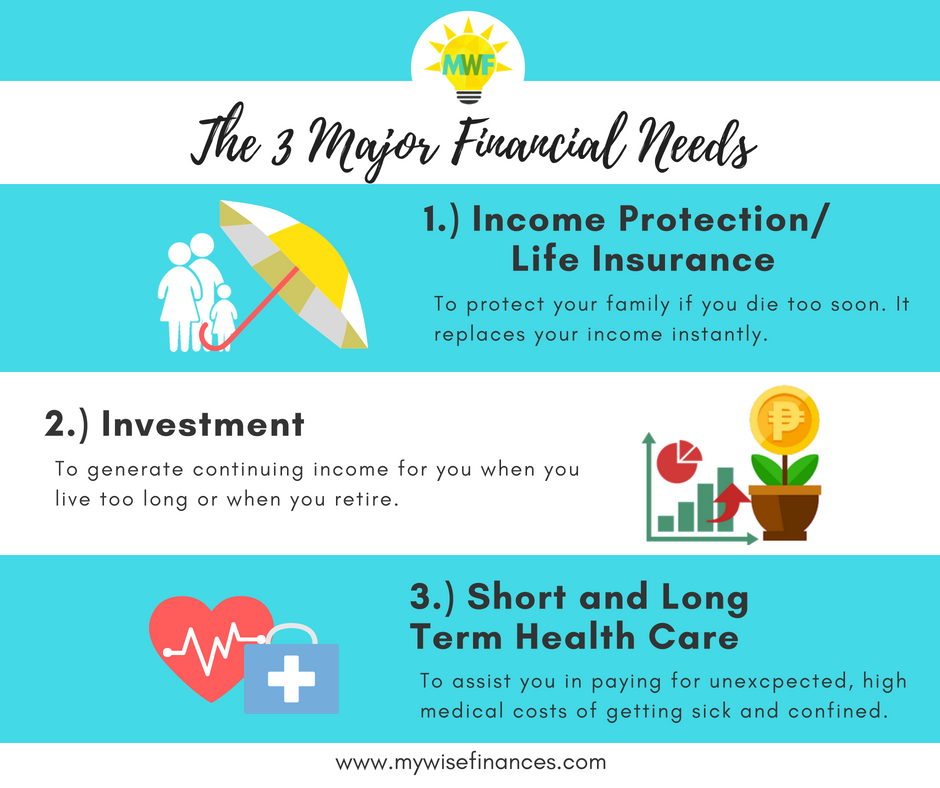 Pin By Couldthanfirst On Home Insurance Family Life Insurance
