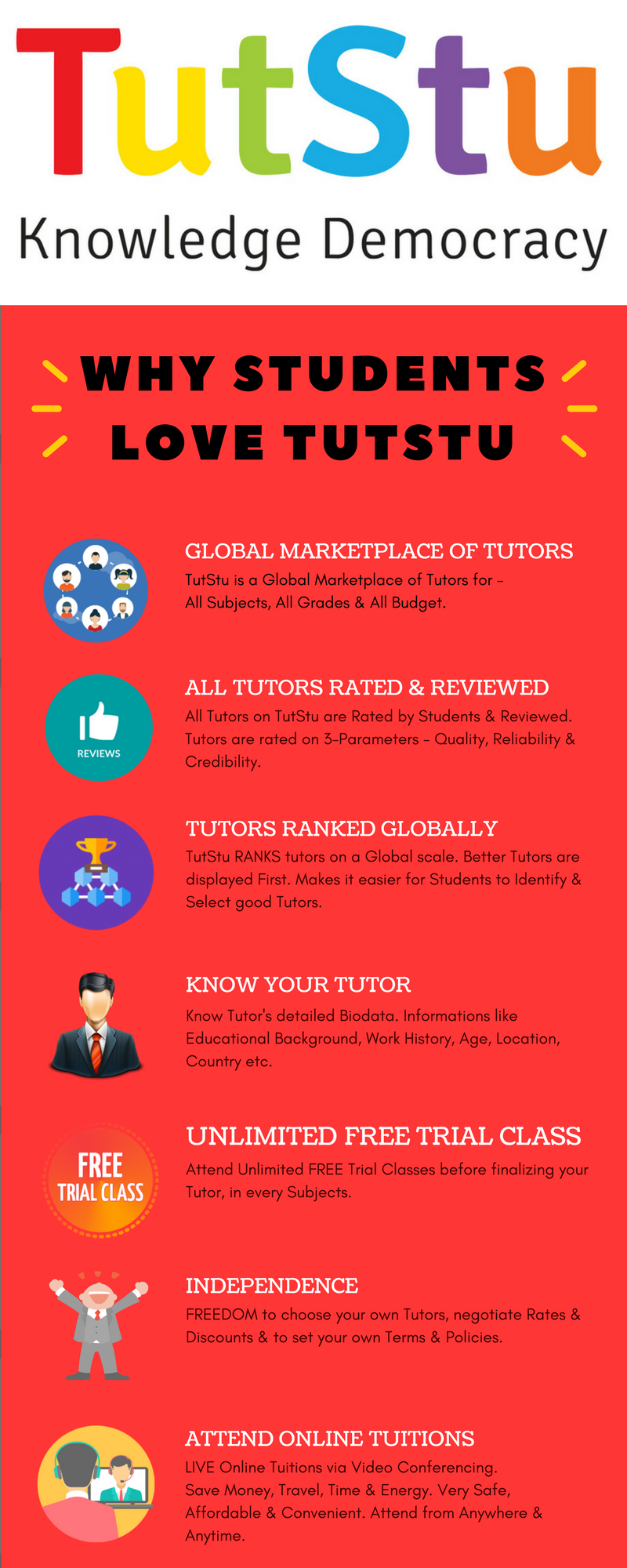 At tutstu its diy do it yourself search for online tutors in how diy online tutoring works for students how to find select best rated tutors schedule online tutoring sessions get tutoring online make payments to solutioingenieria