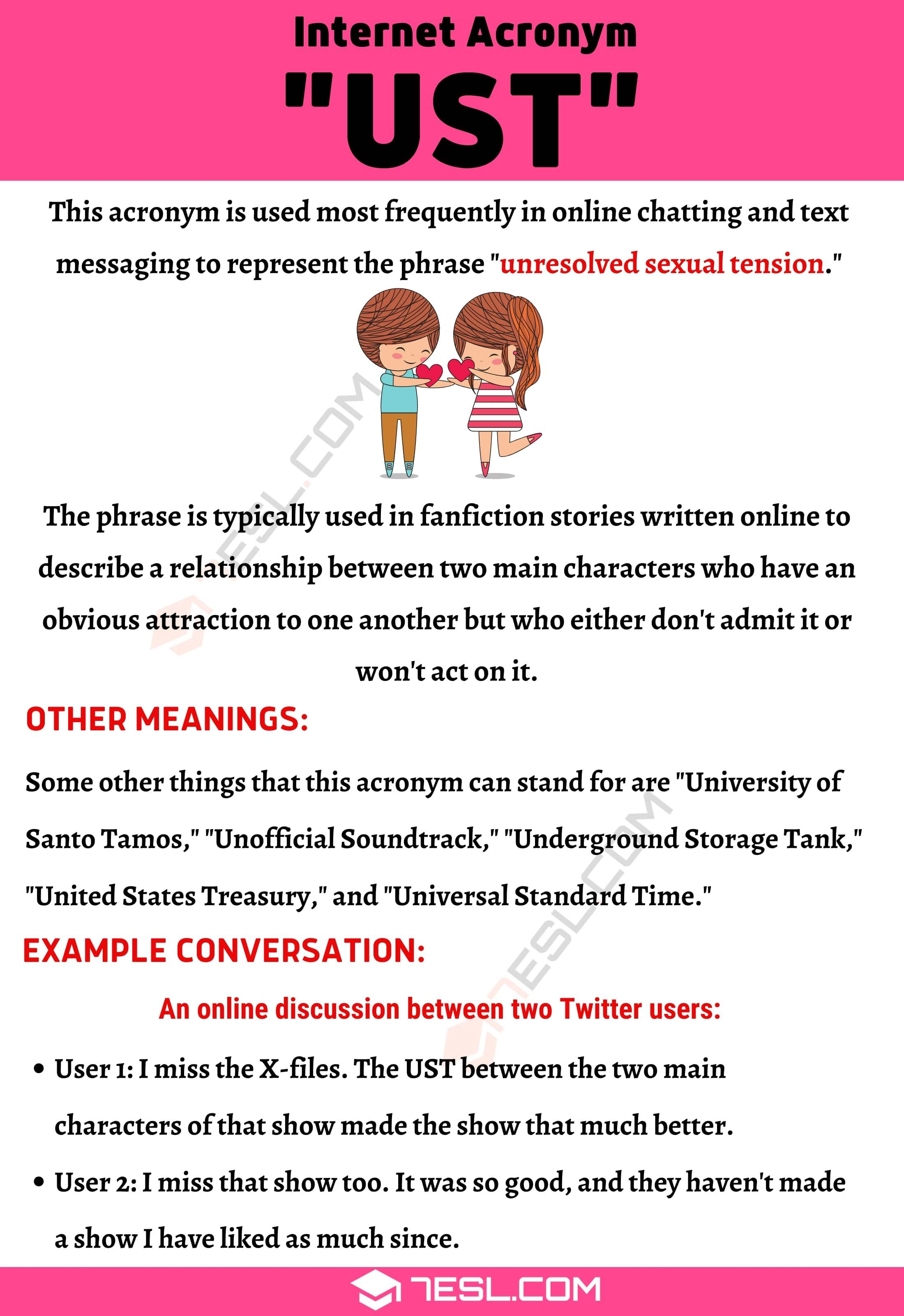 Ust Meaning How Do You Define The Useful Acronym Ust 7esl Story Writing Meant To Be Write Online