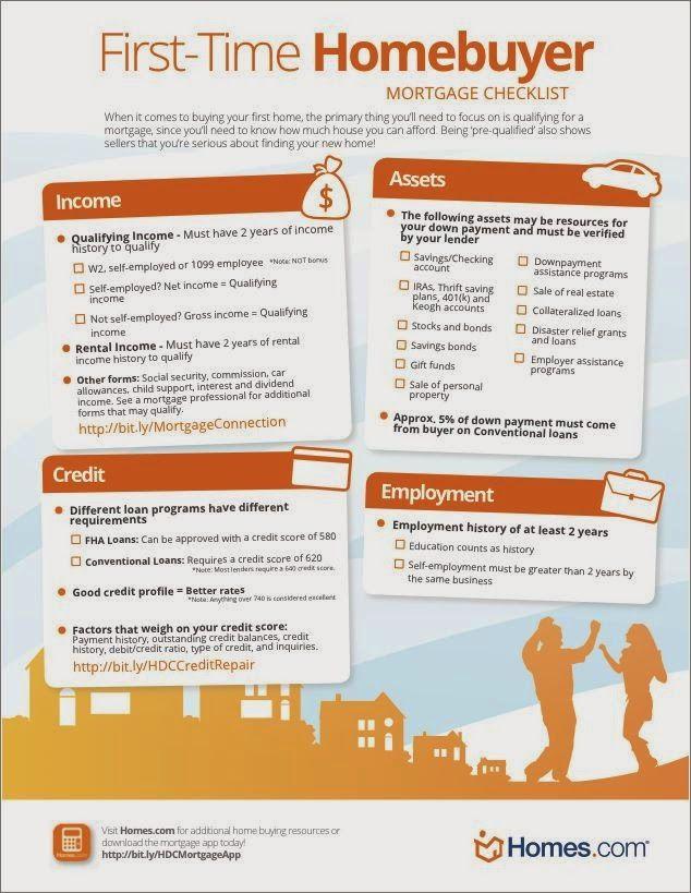 Louisville Va Fha Usda Khc Fannie Mae Mortgage Guide Kentucky First Time Homebuyer Checklist Of Requ Home Buying Checklist Home Buying Mortgage Checklist