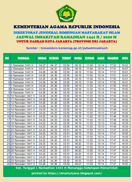 Jadwal Imsakiyah Ramadhan 2020 Untuk Dki Jakarta Bandung Surabaya Denpasar Dan Kota Lainnya Jadwal Sholat Berbuka Sahur Dan Surabaya Kota Kota Balikpapan