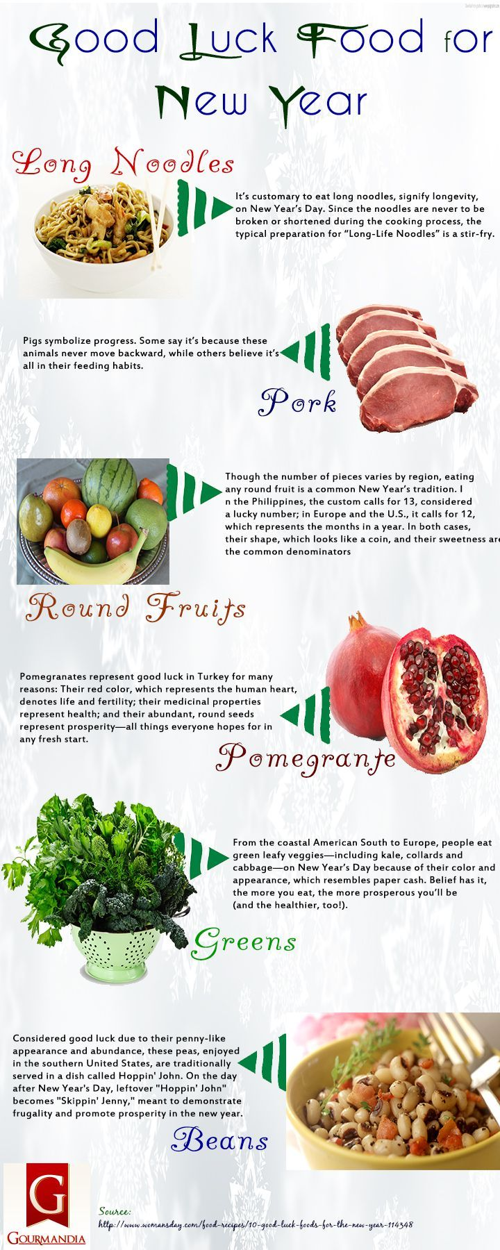 Good Luck Food For New Year Infographic Food Newyear Food Infographic Lucky Food New Years Day Meal
