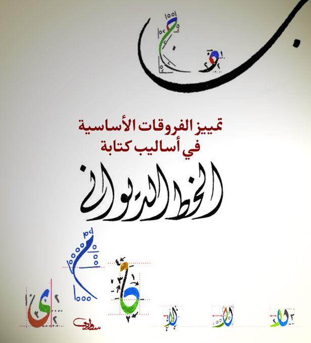 تمييز الفروقات الأساسية في أساليب كتابة الخط الديواني Hand Lettering Art Calligraphy Worksheet Arabic Calligraphy Art