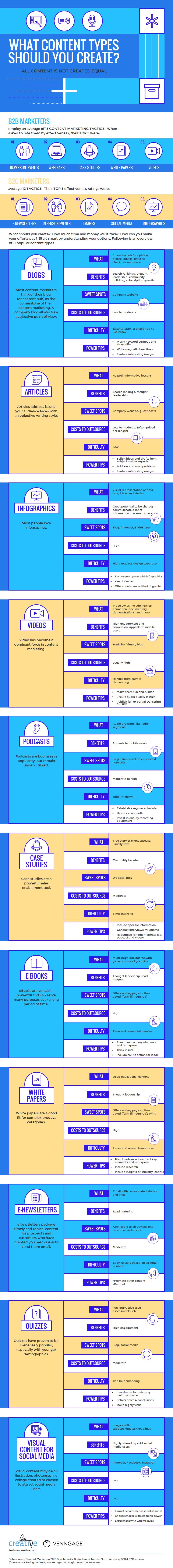 7 Mẹo để thu hút sự theo dõi của truyền thông xã hội