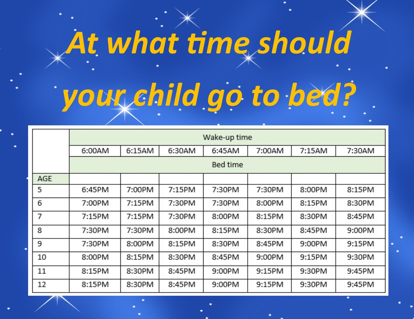 At what time should your child go to bed? Children