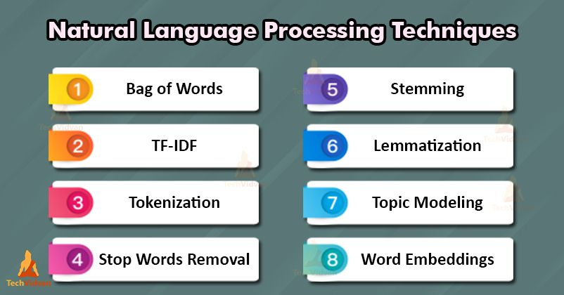 Discover Natural Language Processing In Data Science Nlp Techniques Data Science Nlp