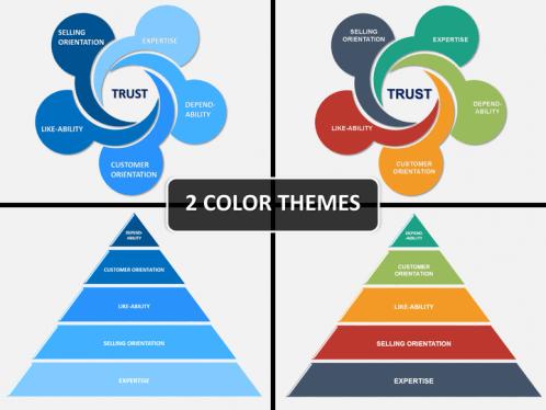 5 trust building blocks powerpoint templates templates