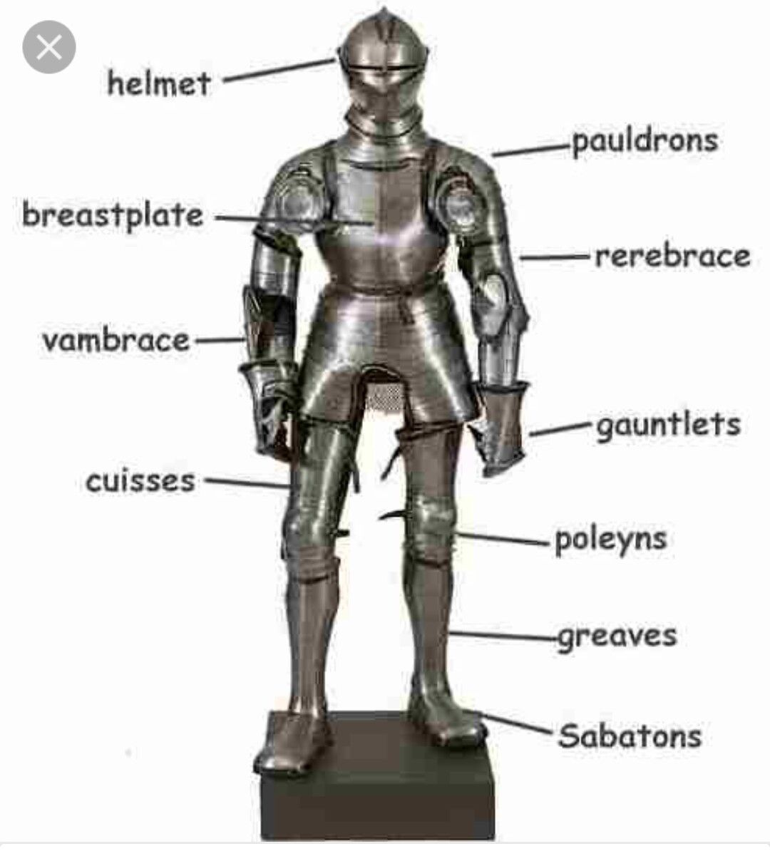 Pin by Queen Jean M5 on Warriors/Knights...   Pinterest   Knight