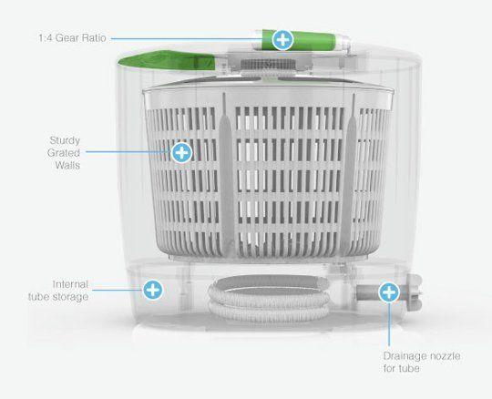 The Laundry Pod A Hand Powered Washing Machine Laundry Pods