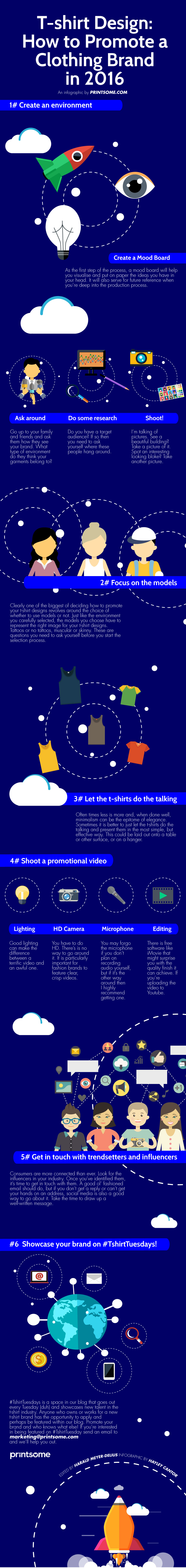 Shirt design london ontario - T Shirt Design How To Promote Your Clothing Brand