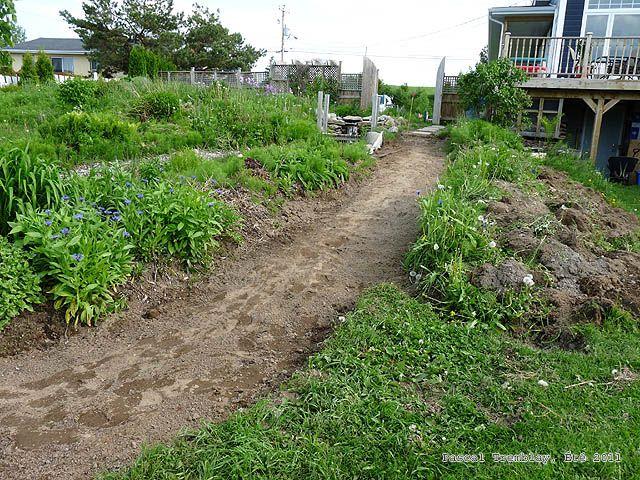 Sentier au jardin - Allée au jardin - Chemin au Jardin Au Jaʀdıɴ