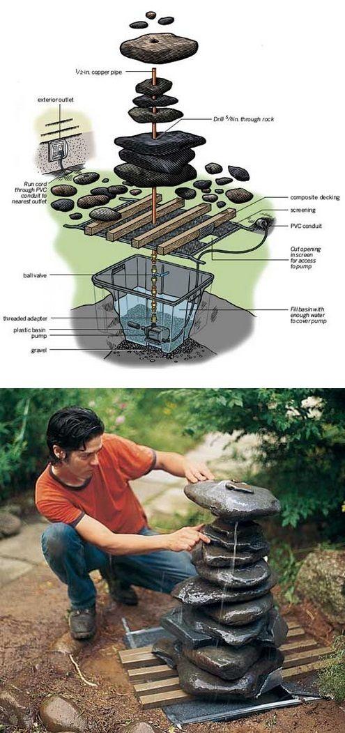 water fountain design ideas, small courtyard garden design ideas, diy garden sculpture ideas, simple garden fountain ideas, on diy garden fountain design ideas