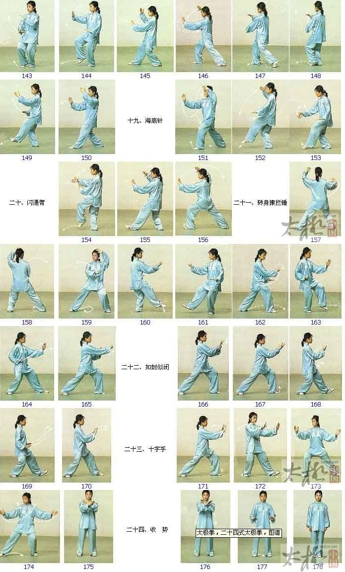 All for Kung Fu, Tai Chi & Martial Arts — Traditional Chinese Tai Chi Chuan Movements Fresco