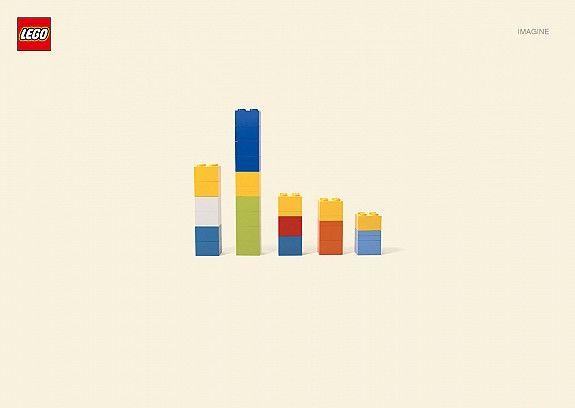 #lego #simpsons