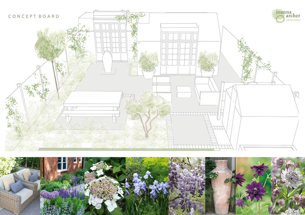 Image Result For Mood Boards For Landscape Design Garden Design Garden Landscape Design Landscape Design Drawings