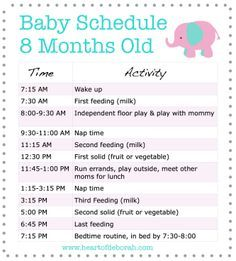 Sample Baby Schedule   Months Old  Sleep Schedule Baby