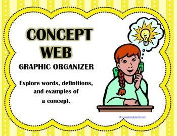 concept map graphic organizer pdf