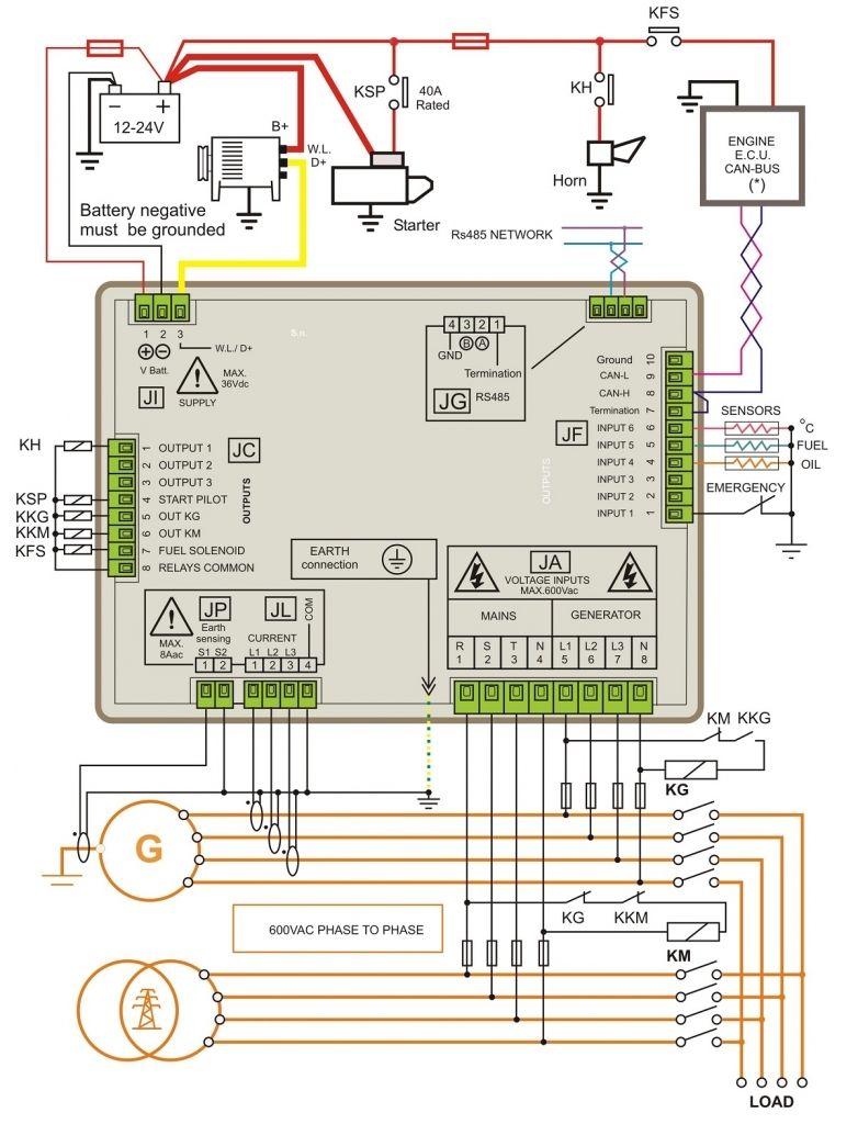 Pin By U Lay Gyi On Wiring Diagram Generator Transfer Switch Electrical Wiring Diagram Electrical Circuit Diagram