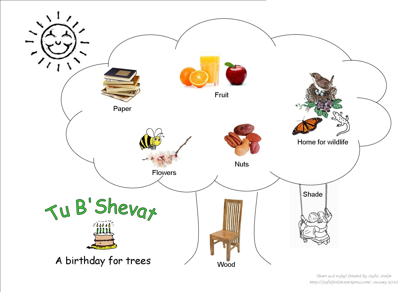 Learning About Trees A Craft For Tu B Shevat