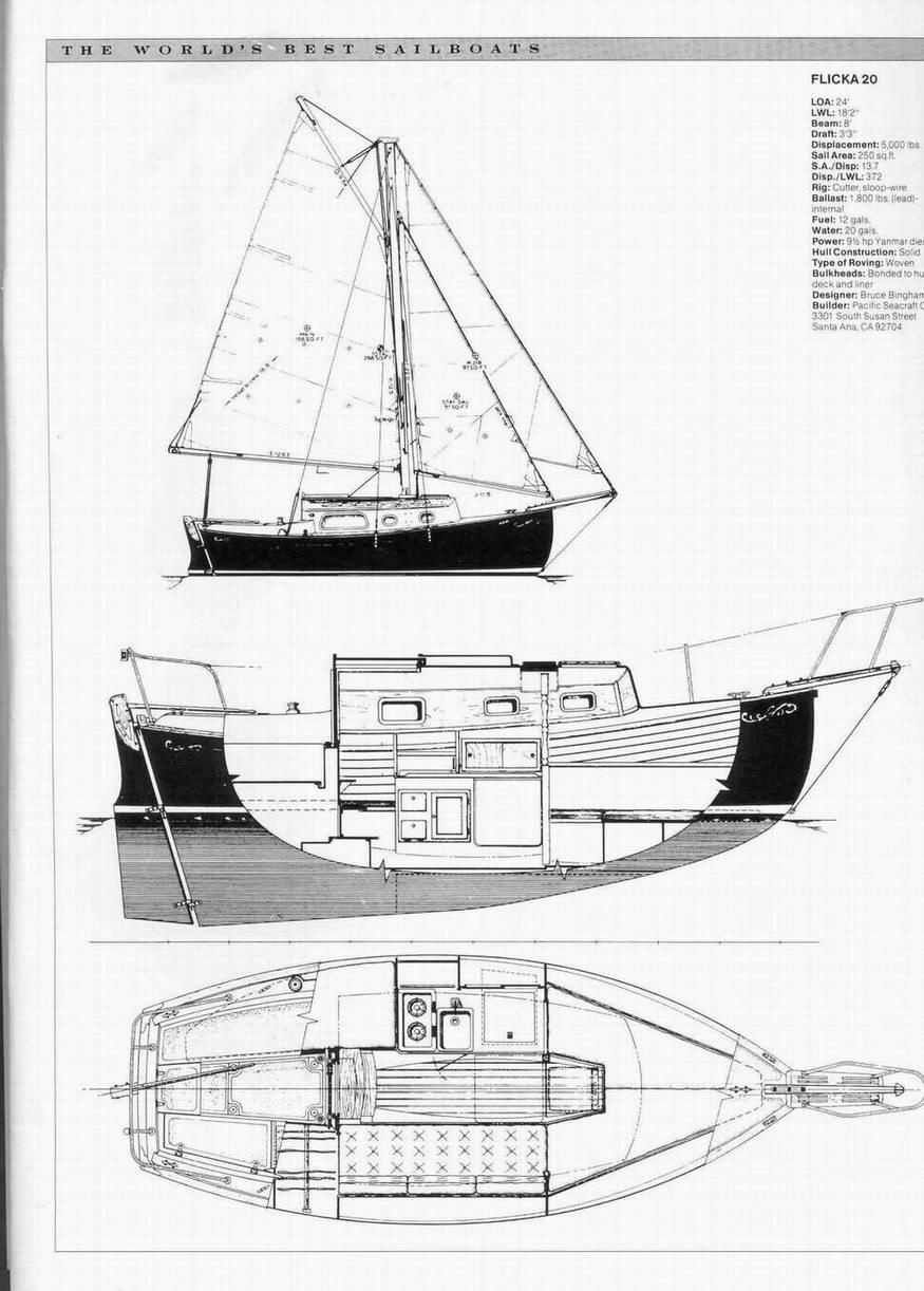 general layout plan for a gaff rigged version of the 20